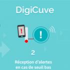 Digicuve